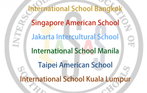 Future IASAS Sports