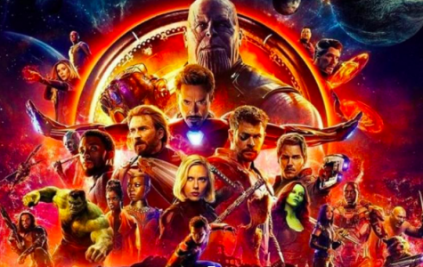 Everything You Need to Know Before Watching Avengers Infinity Wars
