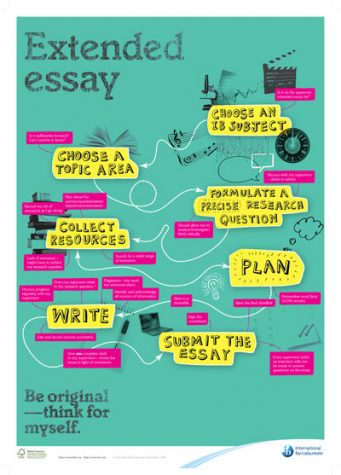 Term Paper Essay Most Ee Advisors Agree That The Best Advice For Students Embarking On The  Extended Essay Journey Is To See It As An Opportunity To Learn More About   An Essay On Health also Easy Persuasive Essay Topics For High School The Extended Essay Explored  Panthernation Essay On Business