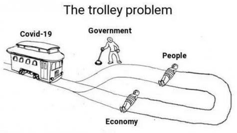 Economy vs Lives