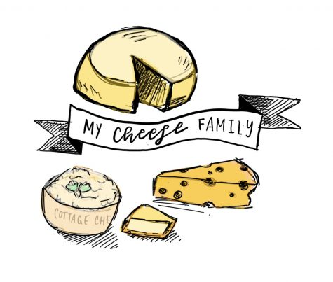 My Cheese Family
